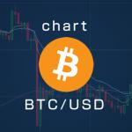 chart0005