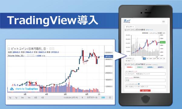 tradingview-1